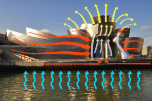 Guggenheim-Museum-Bilbao-Arrows-analysis of the composition
